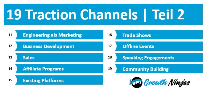 19 Traction Channels Teil 2 Growth Ninjas