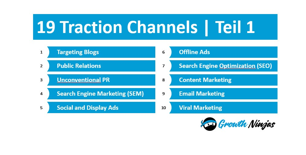 19 Traction Channels Ninjas v2 - Wachstum durch die 19 Traction Channels: Teil 1